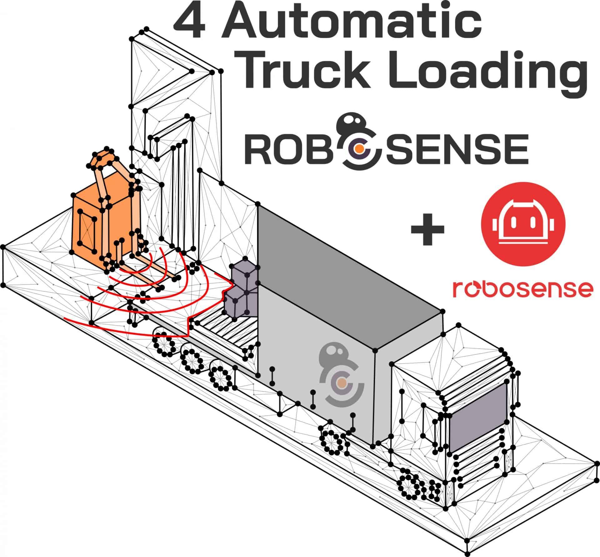 Robosense Italy + RoboSense LiDAR